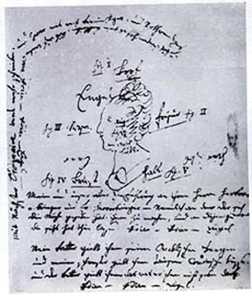 Mozart Lettere: Mozart's Letter To His Cousin