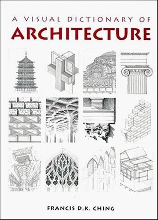 Pin by debra poth on design architecture pinterest for Architectural decoration terms