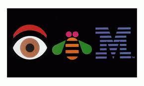 Resultado de imágenes de Google para http://www.knowledgebase-script.com/demo/admin/attachments/ibm.gif