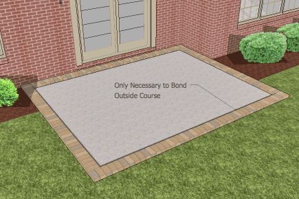 Adding Pavers To Concrete Patio Decorate Pin By Jody Sabin On Outdoors Pinterest