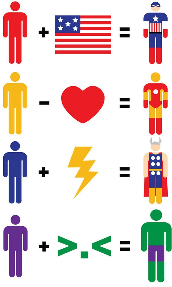 What Makes A Super Hero (Part 1 of 5)