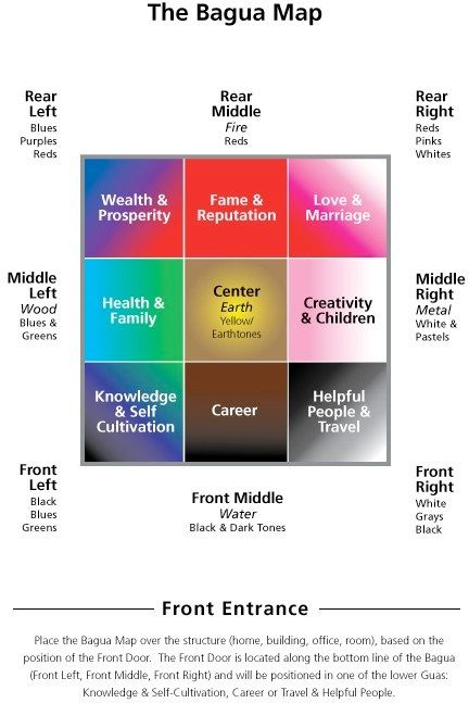 the feng shui bagua map feng shui pinterest