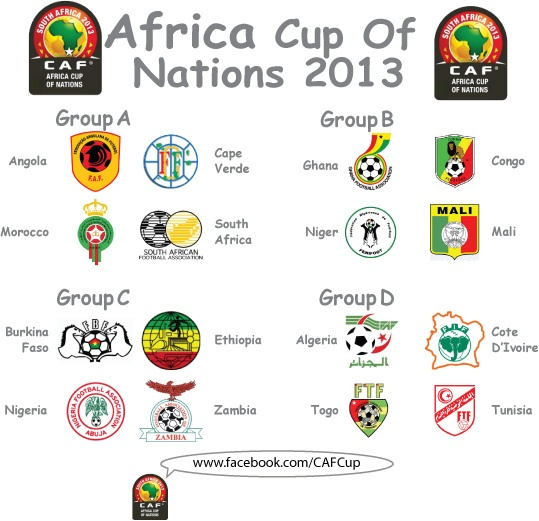 2010 Africa Cup of Nations Group D