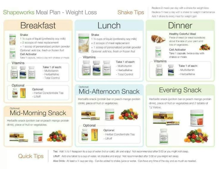 Meal plan for weight loss 1 week early