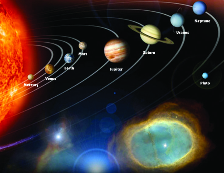 Images Of Planet Solar System Diagram Spacehero