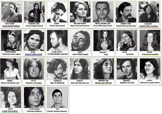 Manson family mugshots