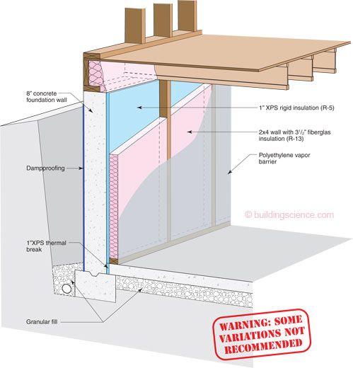 foundation 1 xps 2x4 wood framed wall with fiberglass batt