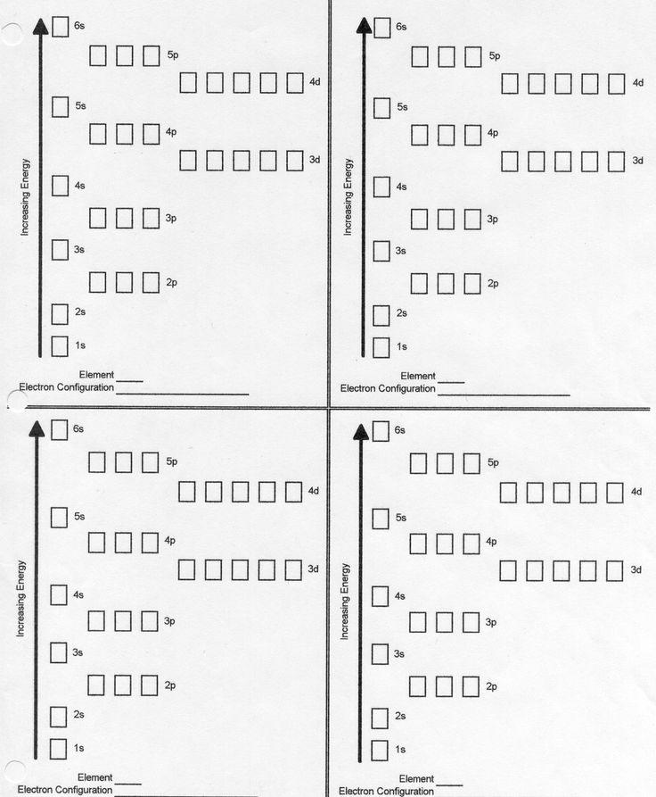 orbital notation worksheet chemistry unit 6 pinterest. Black Bedroom Furniture Sets. Home Design Ideas