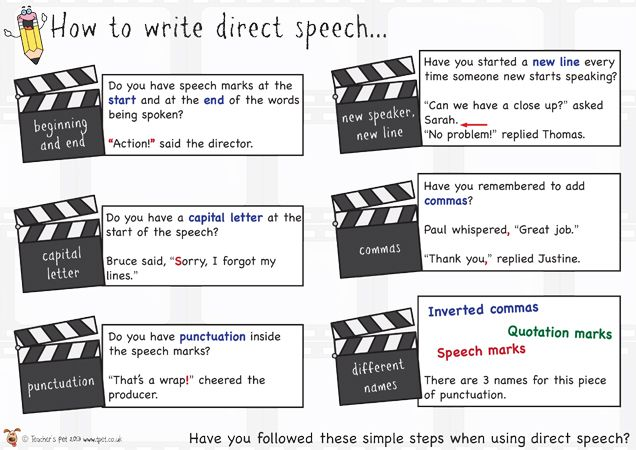 English Direct Indirect Speech Worksheets