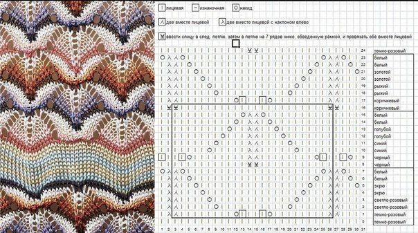 Волнистый узор схема вязания спицами 886