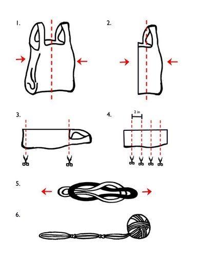 Directions for Plastic Bag Yarn