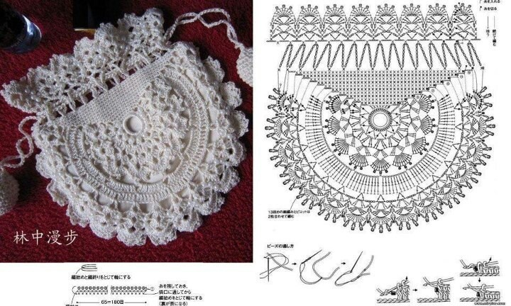 Crochet Bag Drawstring Pattern : Diagram Crochet pattern Pinterest
