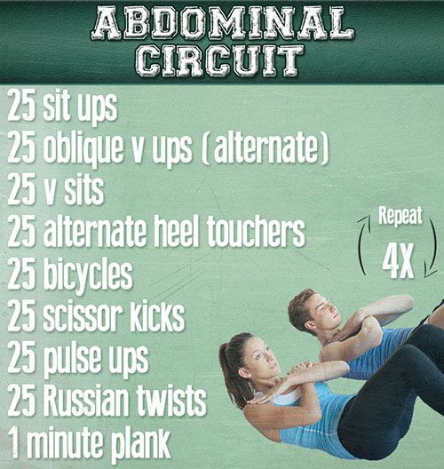 abdominal circuit