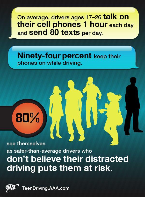 dangers of cell phones essay