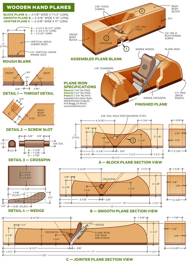 Wooden hand planes | For the Workshop | Pinterest