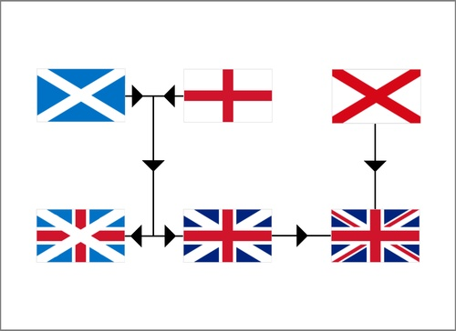 Evolution of the union jack meggie dials do you remember arguing