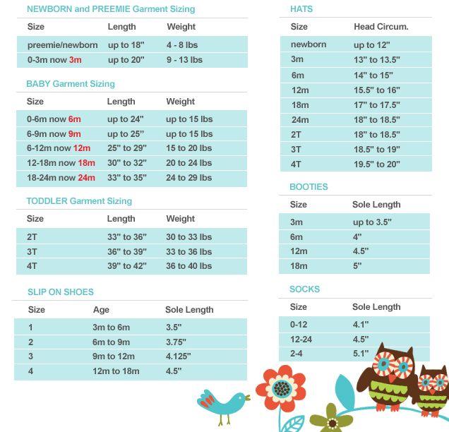 newborn baby size chart - Bogasgardenstaging