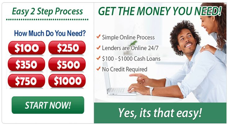 Memphis payday loans