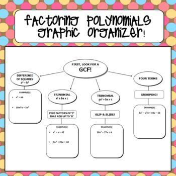 factoring quadratic polynomials worksheet