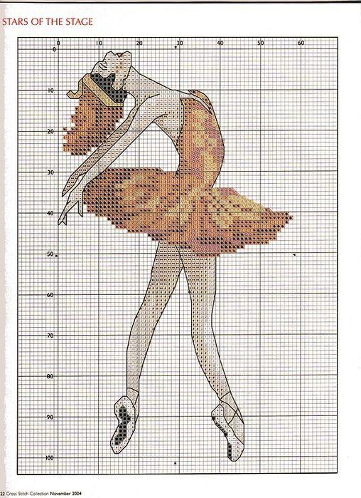 Схемы балерин вышивок крестом 352