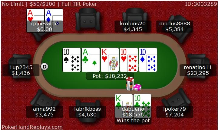 Poker terms 4th card