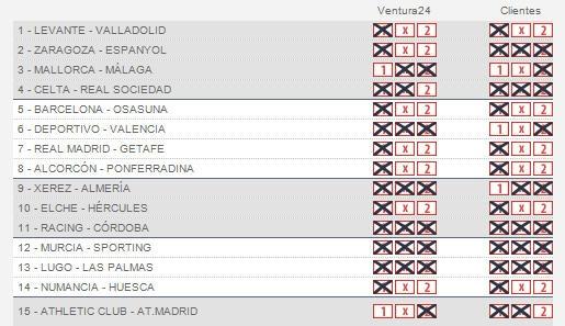 Pronósticos de la Jornada de Liga de la Quiniela    http://www.ventura24.es/quiniela/quiniela.do?idpartner=social_source