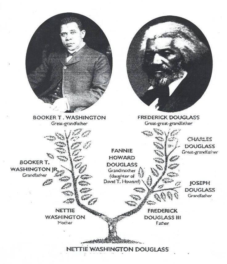 Nettie Washington Douglass Family Tree Frederick