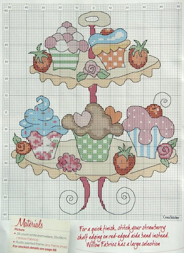 Petits Gâteaux :)