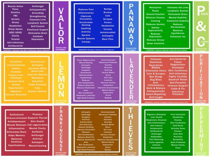 essential oils and their uses chart pdf