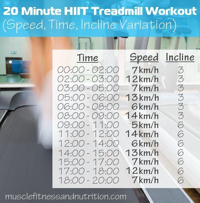 10-Minute High-Intensity Treadmill Workout pics