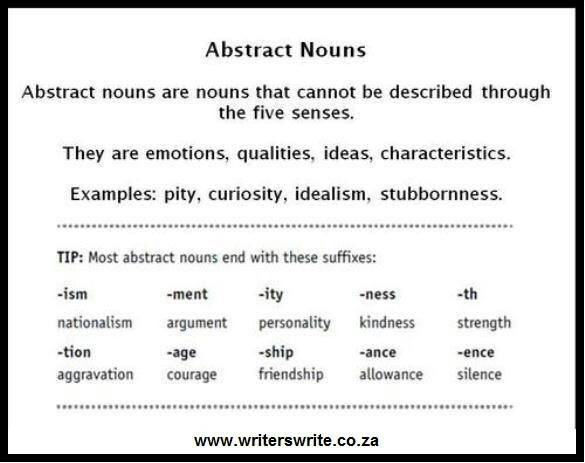 Abstract Nouns | Classroom Ideas | Pinterest
