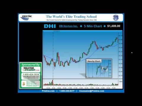 Swing trading options money management