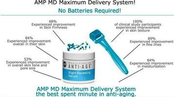 AMP MD Roller