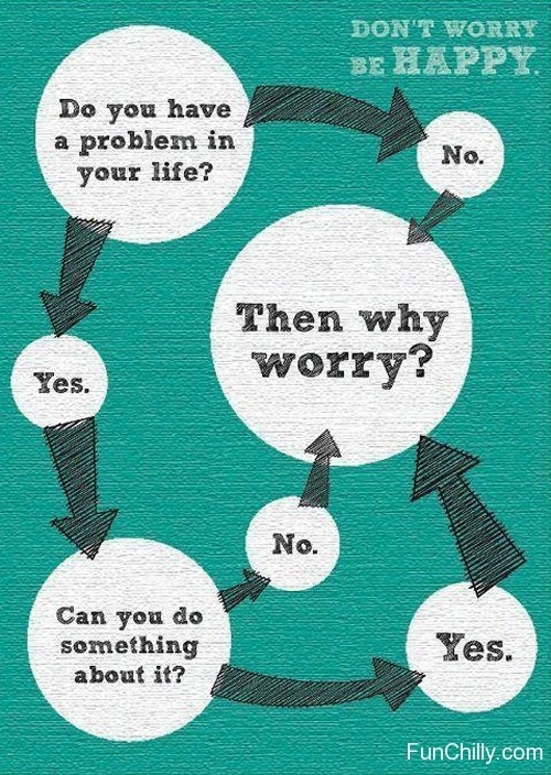 Dont worry be happy essay