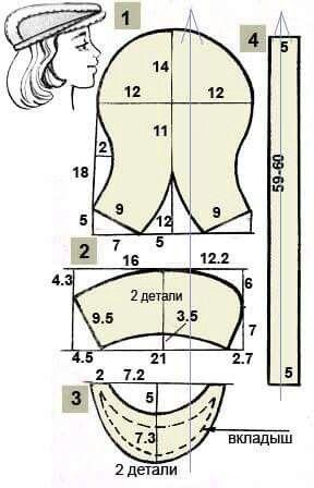 Выкройка кепки хулиганки для женщин