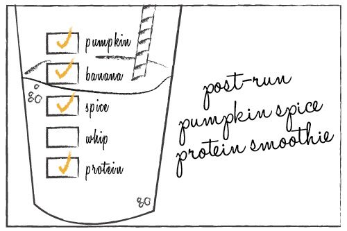 This pumpkin spice smoothie tastes just like pumpkin pie but it complements your workout instead of undoing it.