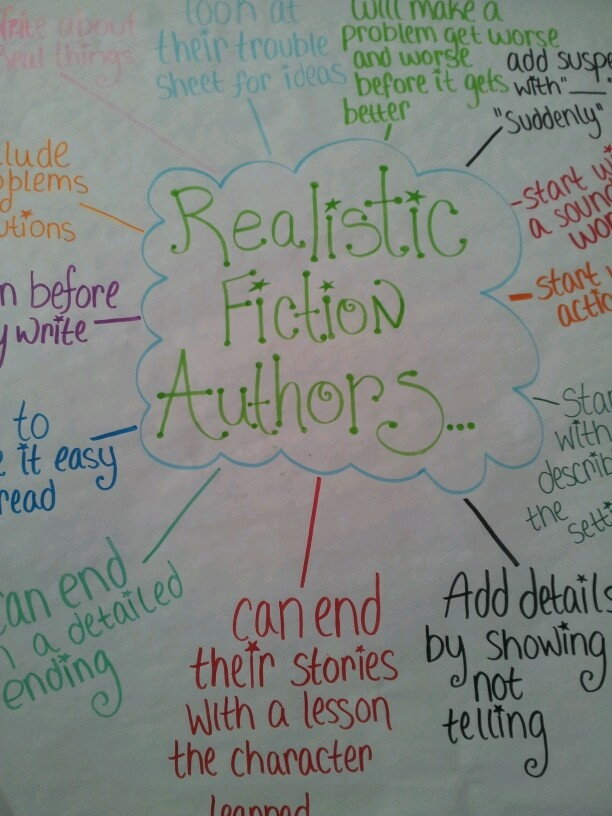 Realistic fiction | Realistic Fiction/Gripping Stories | Pinterest