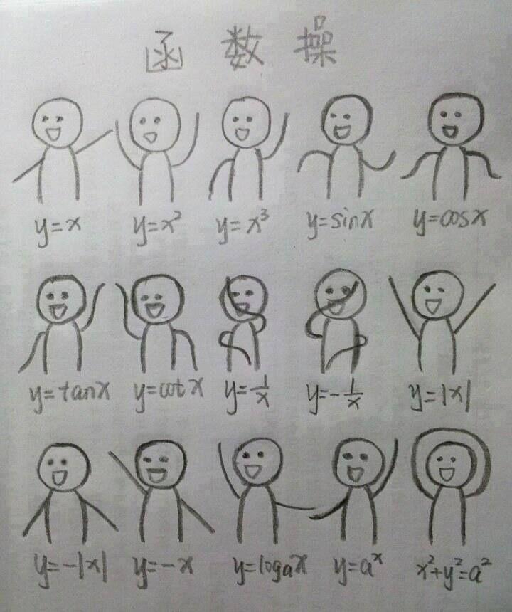dance math