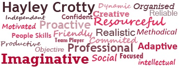 My CV header, one way to show off your skills in a bright and interesting way.  http://adsandthat.wordpress.com/