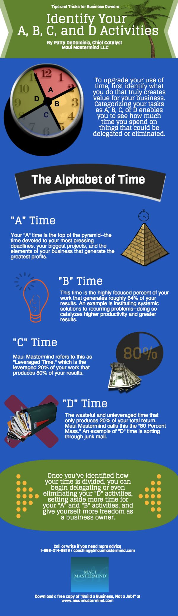 """Download a FREE copy of """"Build a Business, Not a Job!"""" at www.mauimastermind.com #mauimastermind #business #infographic #scale #grow #rich #wealth #tips #tricks #format #package #system #alphabet #time #management #activity"""