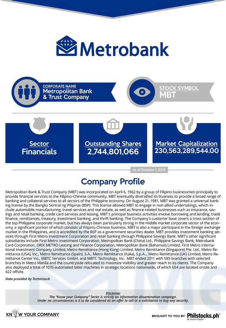 analysis of the company of metropolitan bank and trust co Home industry analysis failed banks failed bank tools contact search failed financial institution contact search.