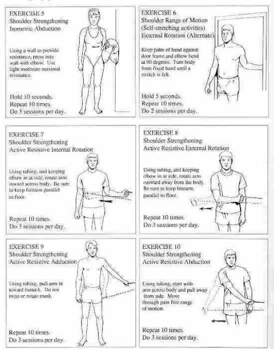 Printable Exercises For Rotator Cuff Injury
