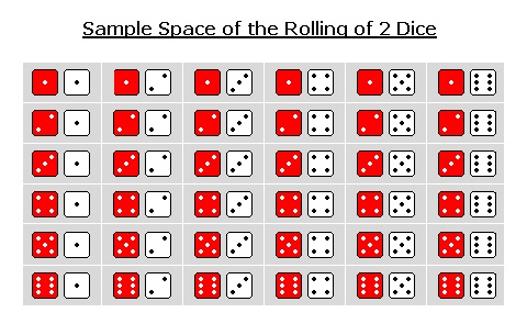 8 sided dice simulator probability