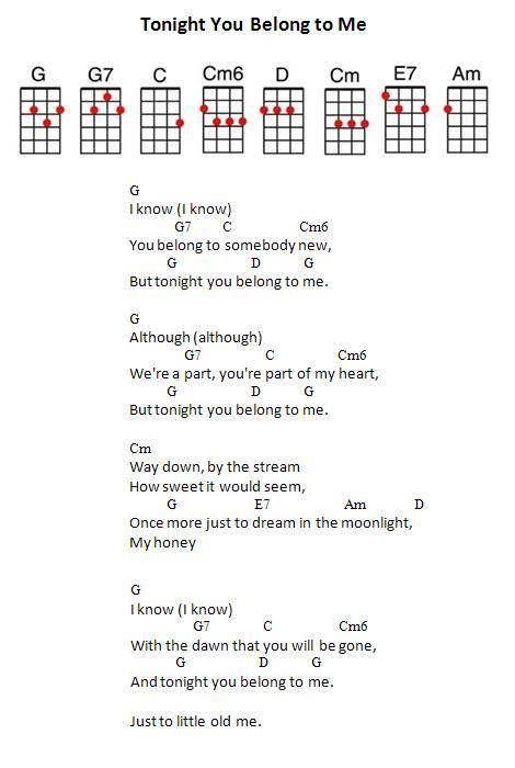 Luxury Mean Taylor Swift Chords Ukulele Gallery - Beginner Guitar ...
