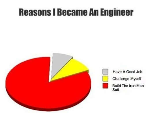 Reasons to Become an Engineer      See more funny pics at killthehydra.com!