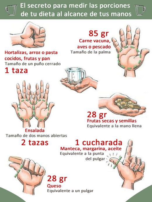 Controla lo que comes con tus manos #comebien #comesano