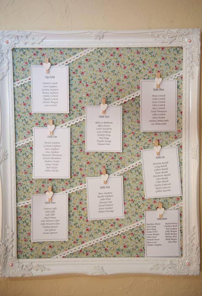 Wedding Seating Plan Board
