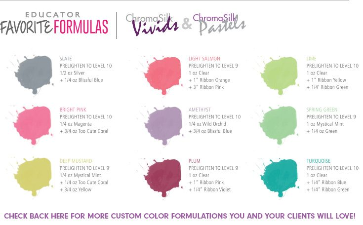Pravana Chroma Silk Color Chart