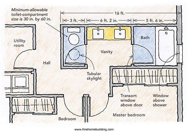 Basement shared bathroom layout home pinterest for Basement bathroom design layout