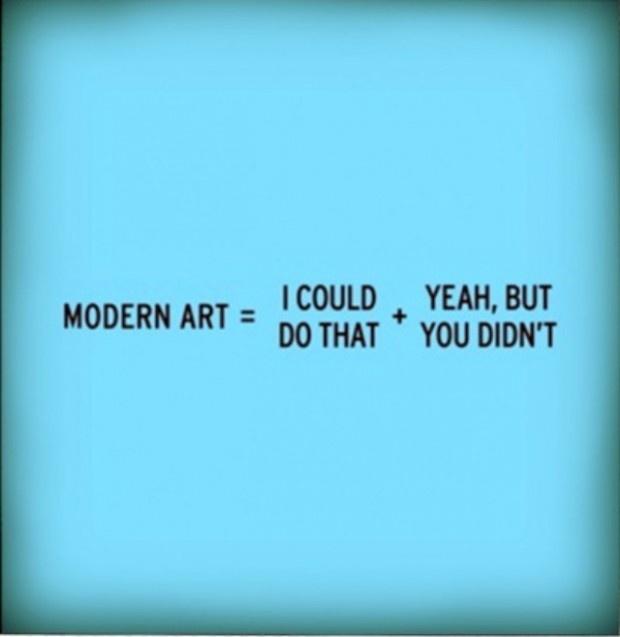De definitie van moderne kunst